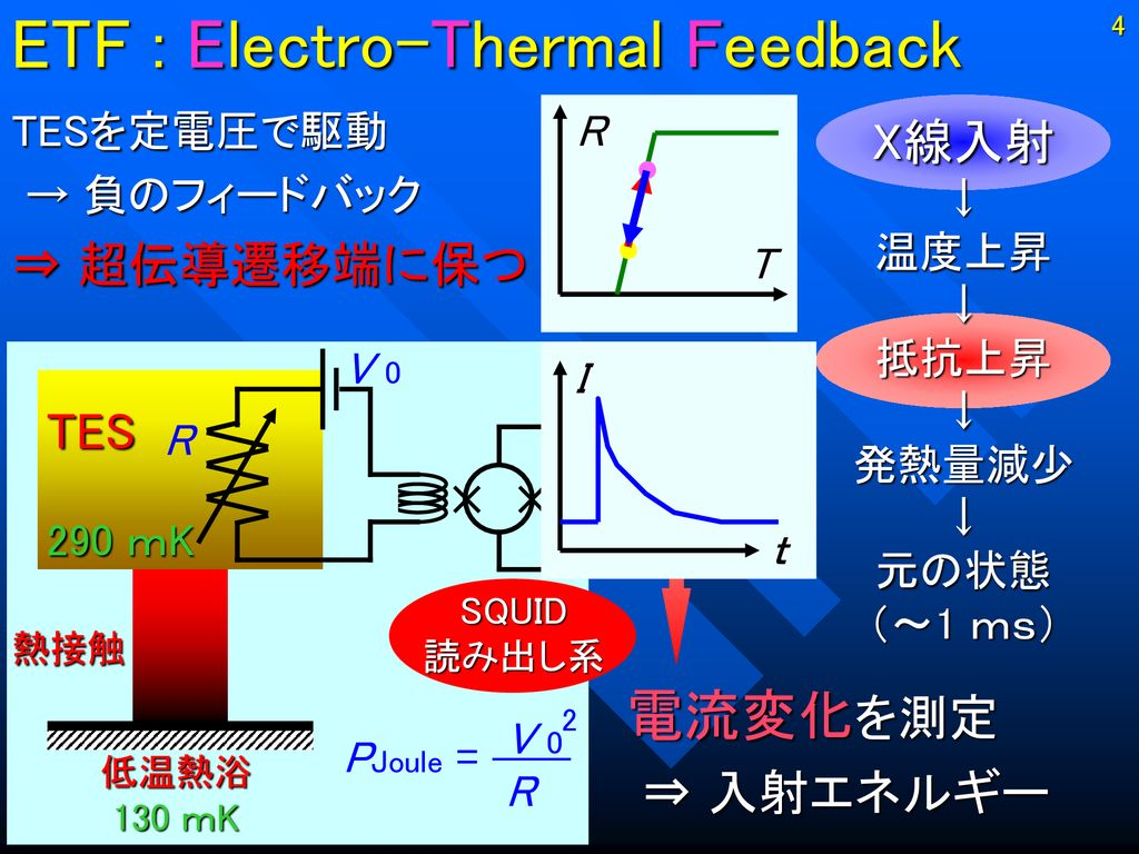 ETF : Electro-Thermal Feedback