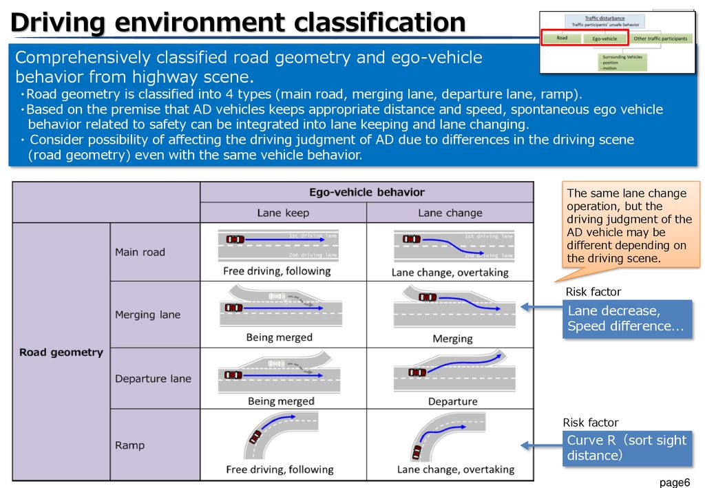 Driving environment classification