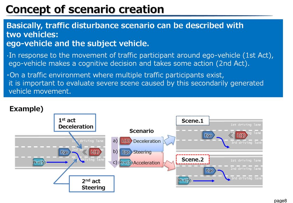 Concept of scenario creation