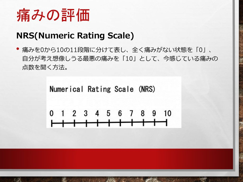 痛みの評価 NRS(Numeric Rating Scale)