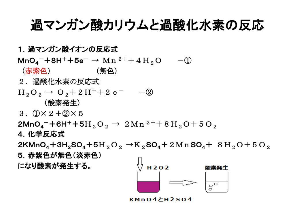 水素 二酸化 水 マンガン 過 酸化 過酸化水素
