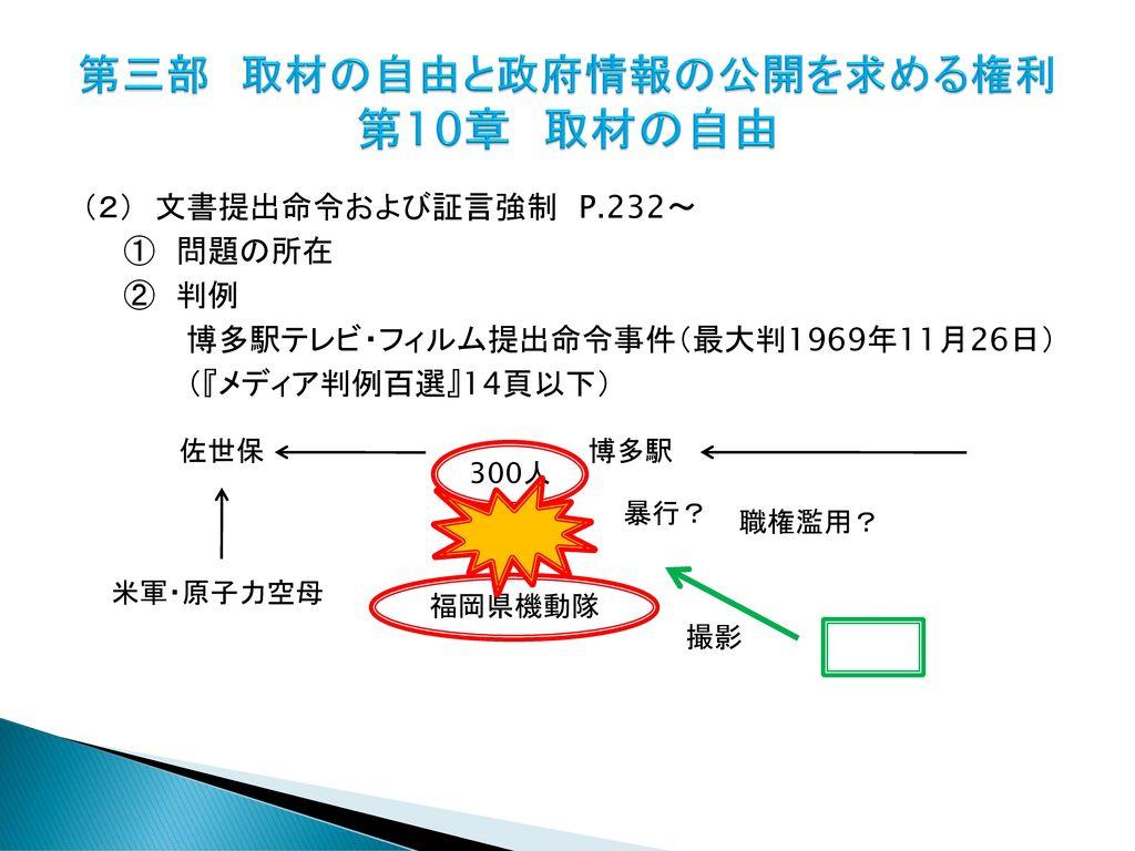 2012年度 情報法Ⅱ 担当 實原 隆...