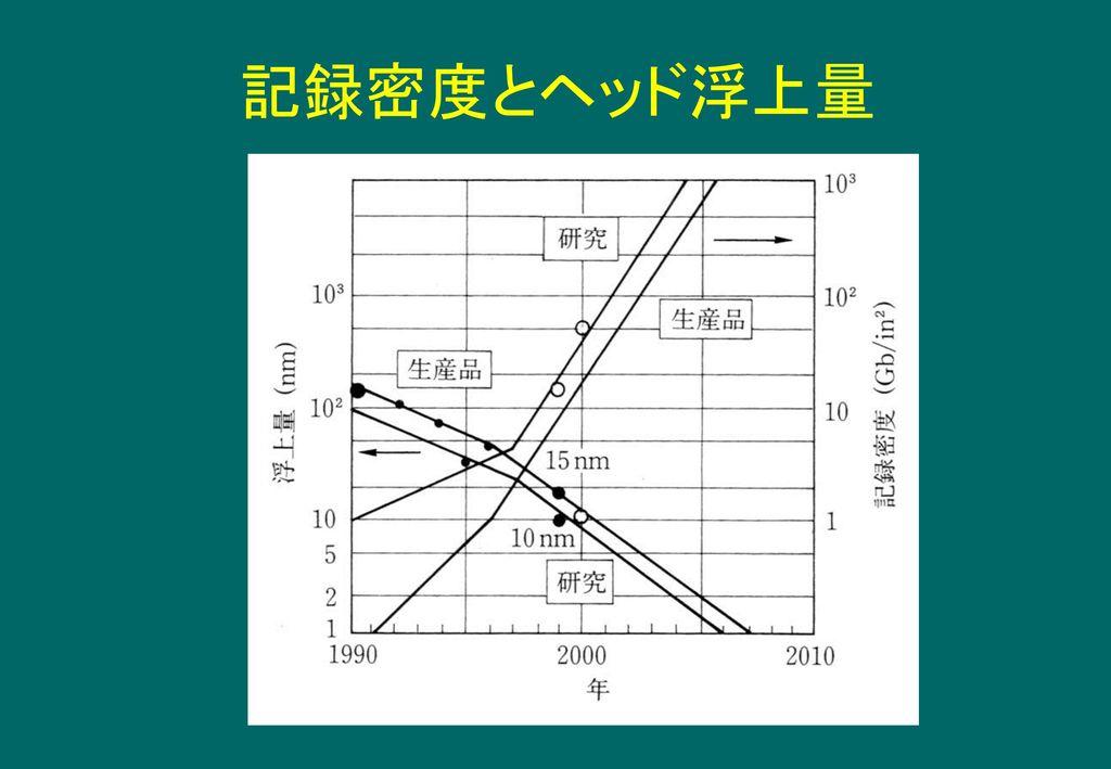 佐藤 勝昭 東京農工大学大学院工...