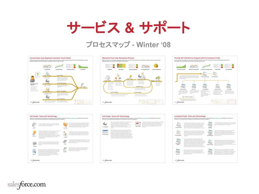 プロセス マップ