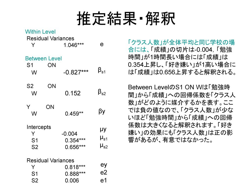 推定結果・解釈 Within Level. Residual Variances. Y 1.046*** Between Level. S1 ON.