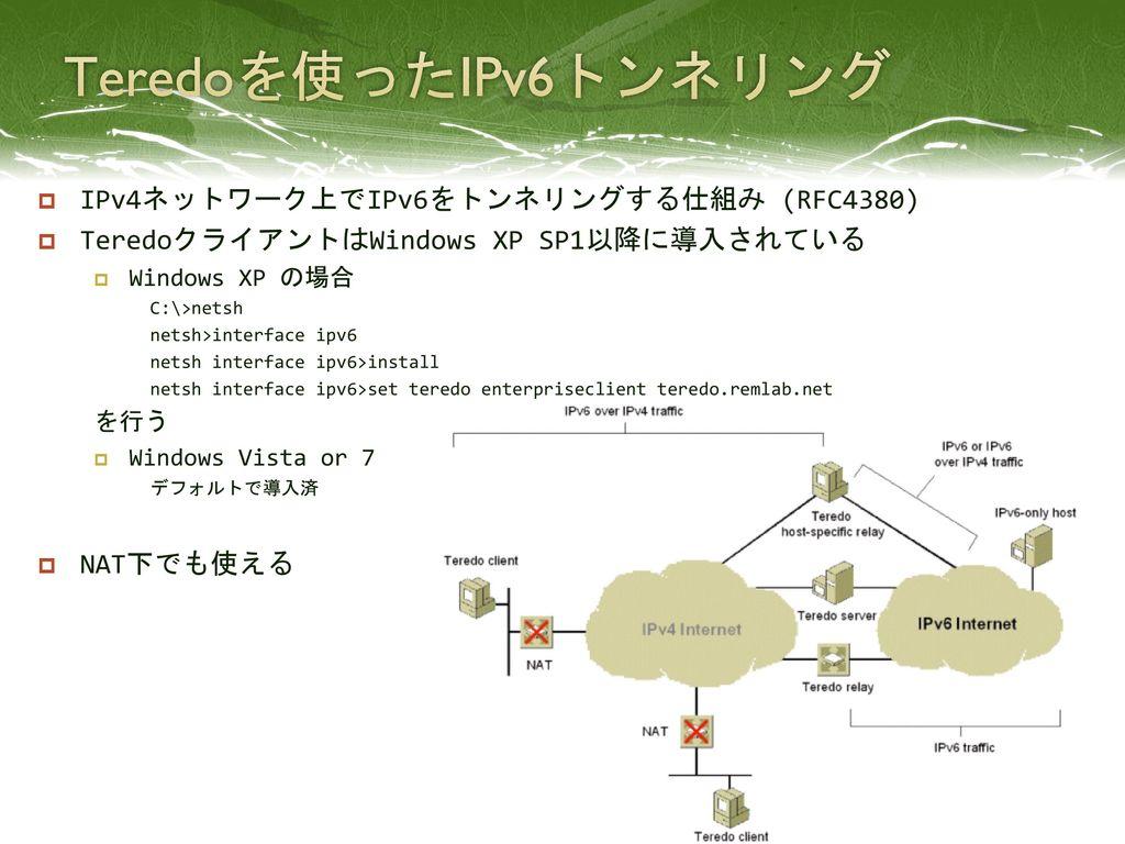 IP version 6 講座 松澤智史. - ...