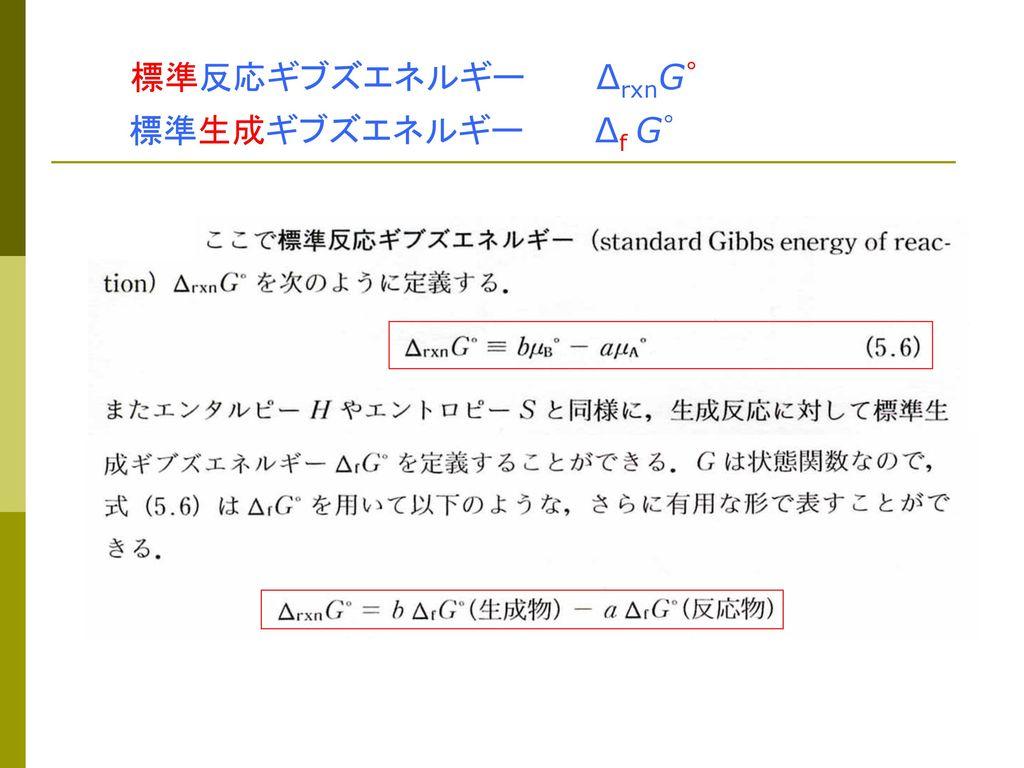 反応ギブズエネルギー ΔrxnG (p....
