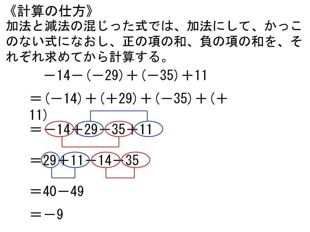 1 正の数負の数 2章 正の数負の数の計算 1 正の数負の