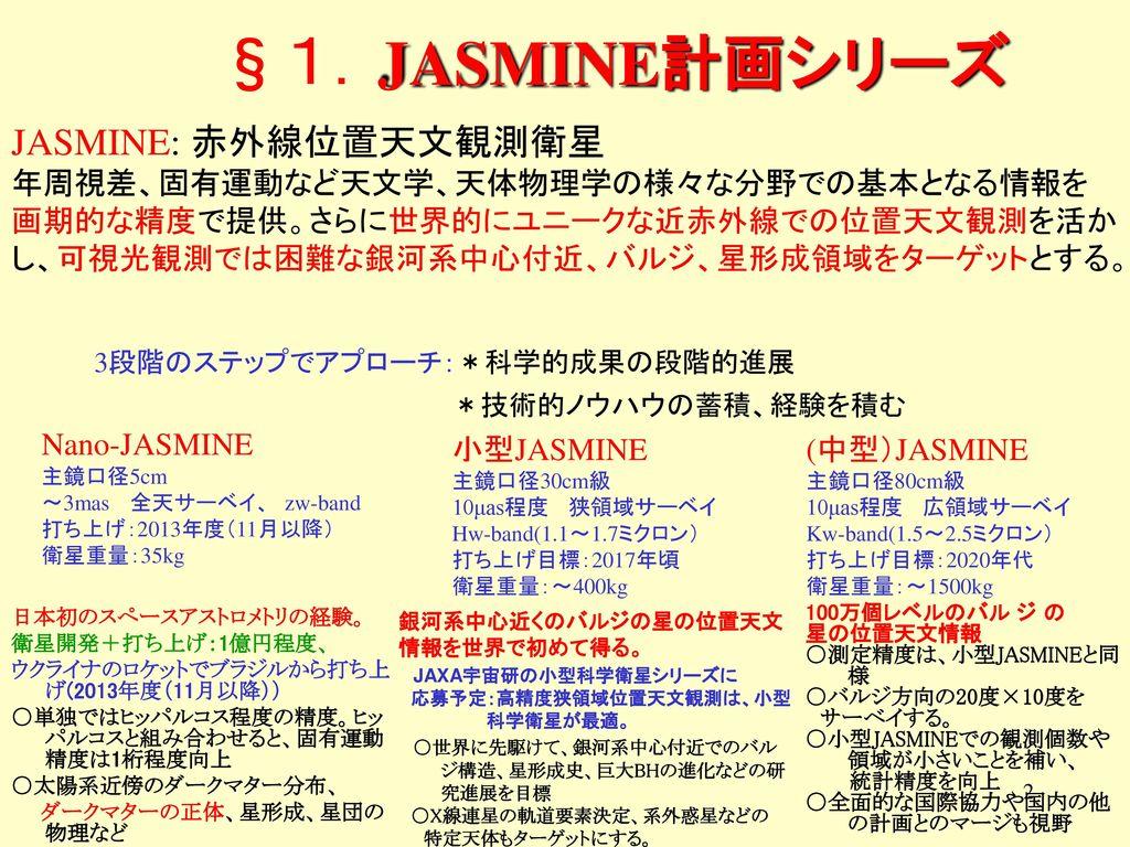 JASMINE:赤外線位置天文観測衛...