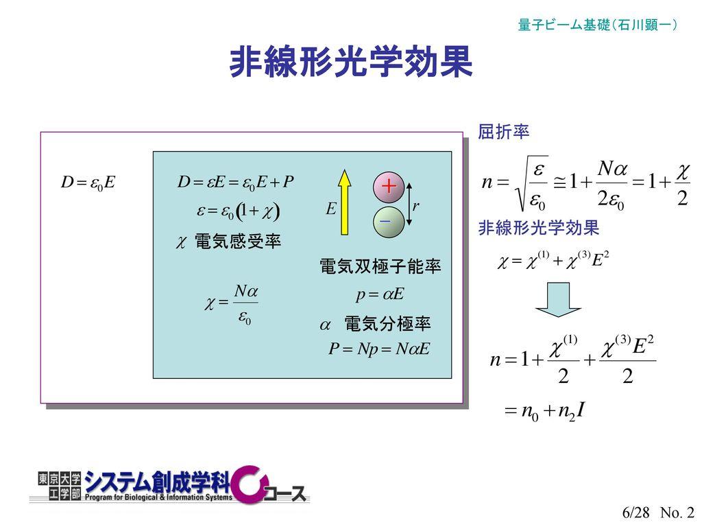 量子ビーム基礎 石川顕一 6月 7...