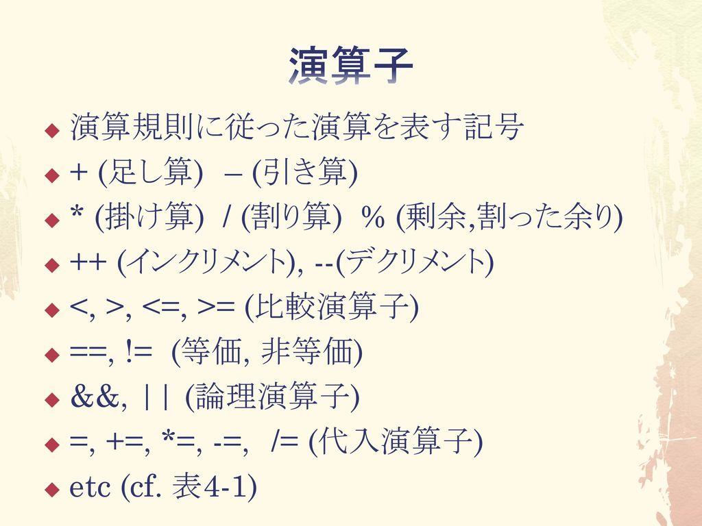 プログラミング基礎I(再) 山元進...