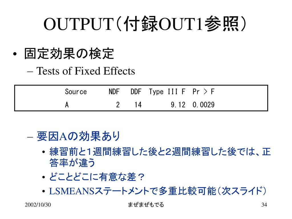 OUTPUT(付録OUT1参照) 固定効果の検定 Tests of Fixed Effects 要因Aの効果あり