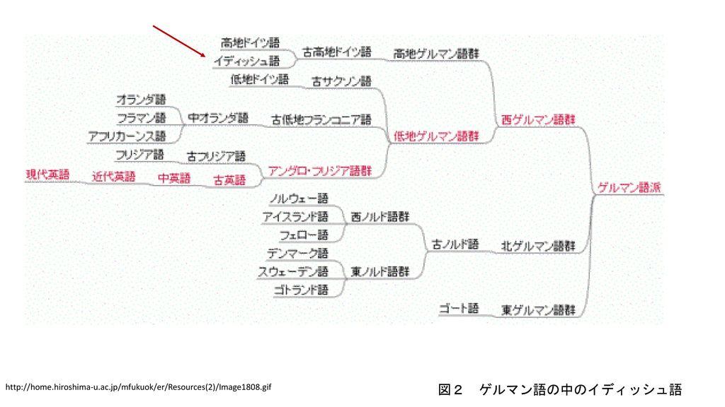 東京大学人文社会系研究科・先端...