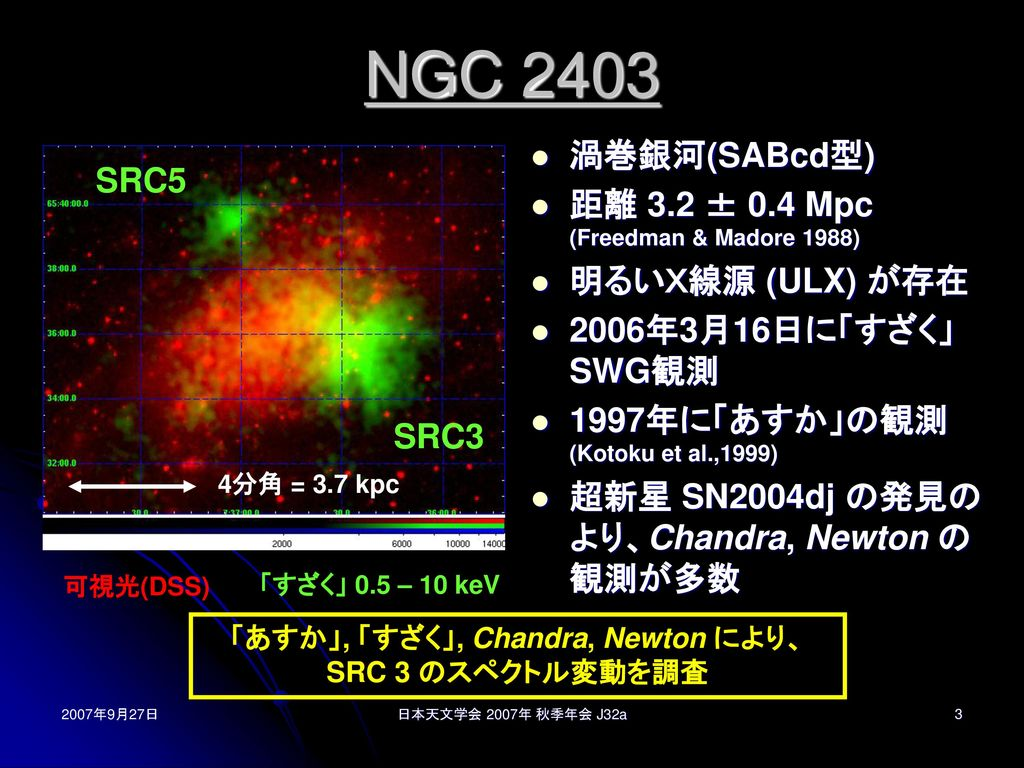 NGC 2043 銀河中 の 超光度X線源...