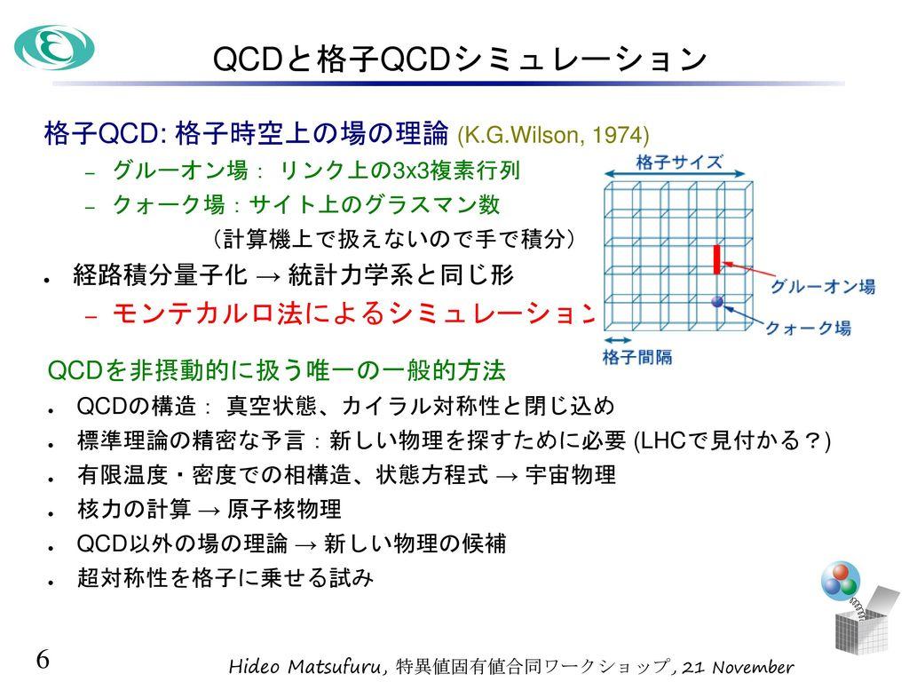 格子QCDシミュレーションにおけ...