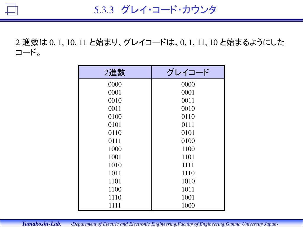 5.3 各種カウンタ 平木. - ppt d...
