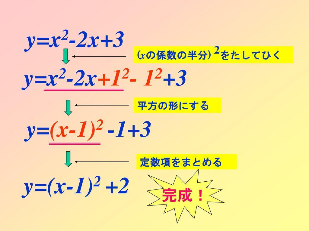 完成 平方 【数学の平方完成問題】 解き方のコツ・公式 スタディサプリ大学受験講座