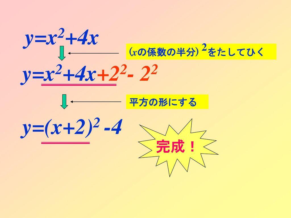 次 平方 完成 関数 二