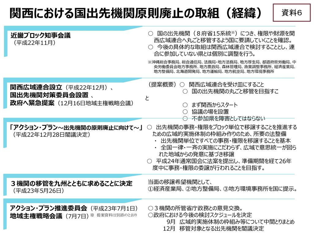 関西における国出先機関原則廃止...