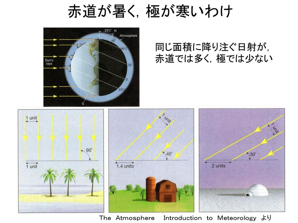 The Atmosphere Introduction to Meteorology より