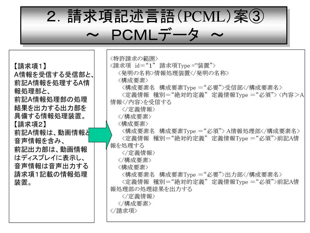 SMIPS 特許戦略工学分科会 2004...