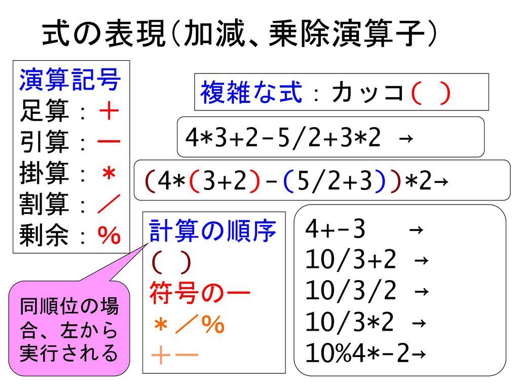 10進演算 (じゅうしんえんざん) ...