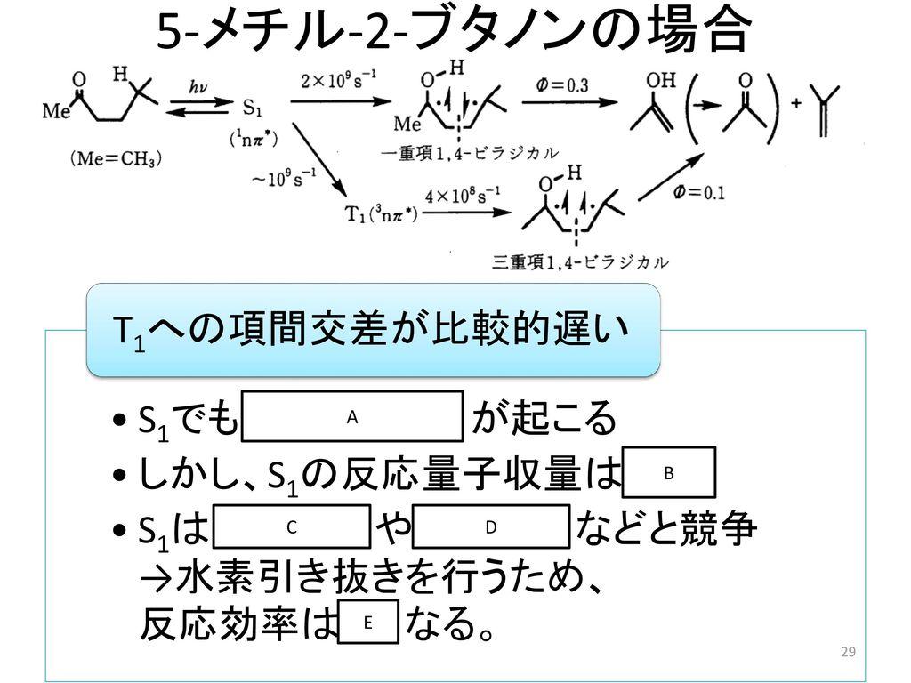 光化学 5章 5.2 Ver. 1.0 FUT 原...