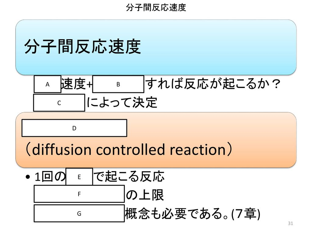 拡散律速反応 (diffusion controlled reaction)