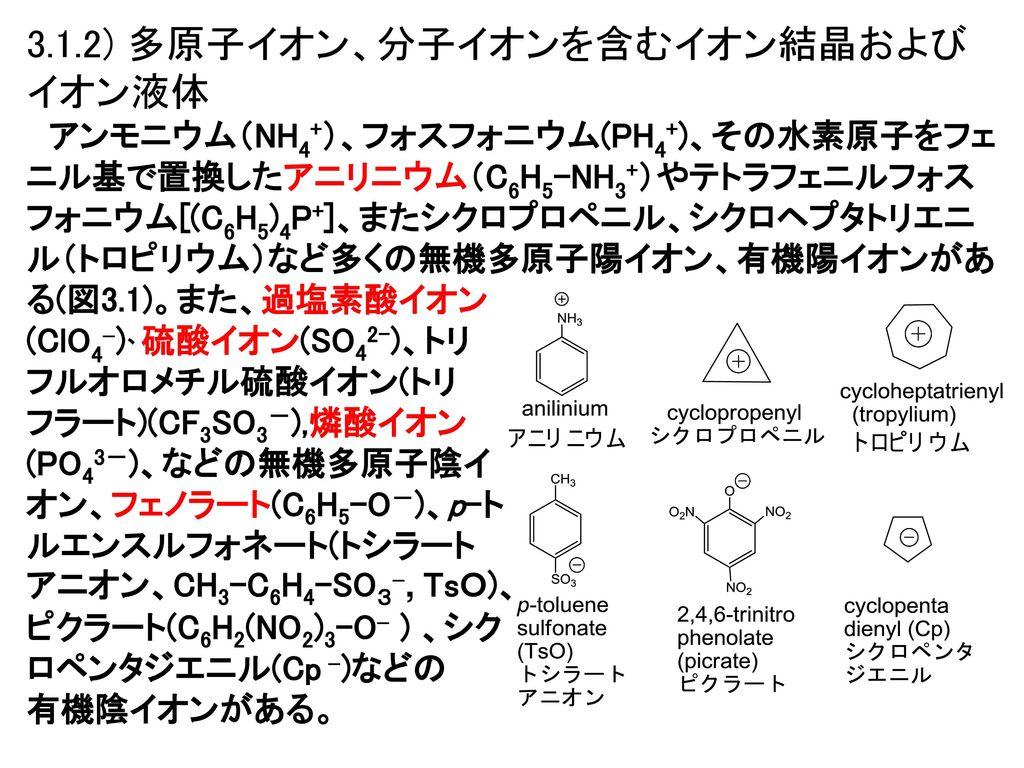 3章 イオン結合とイオン結晶 出...