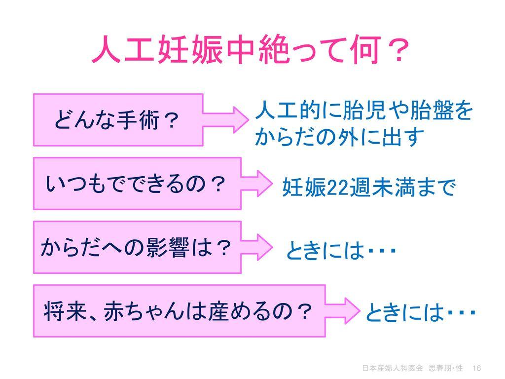 人工妊娠中絶ができる条件とは何ですか? – 日本産 …