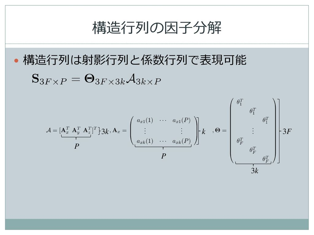 Nonrigid Structure from Motion...