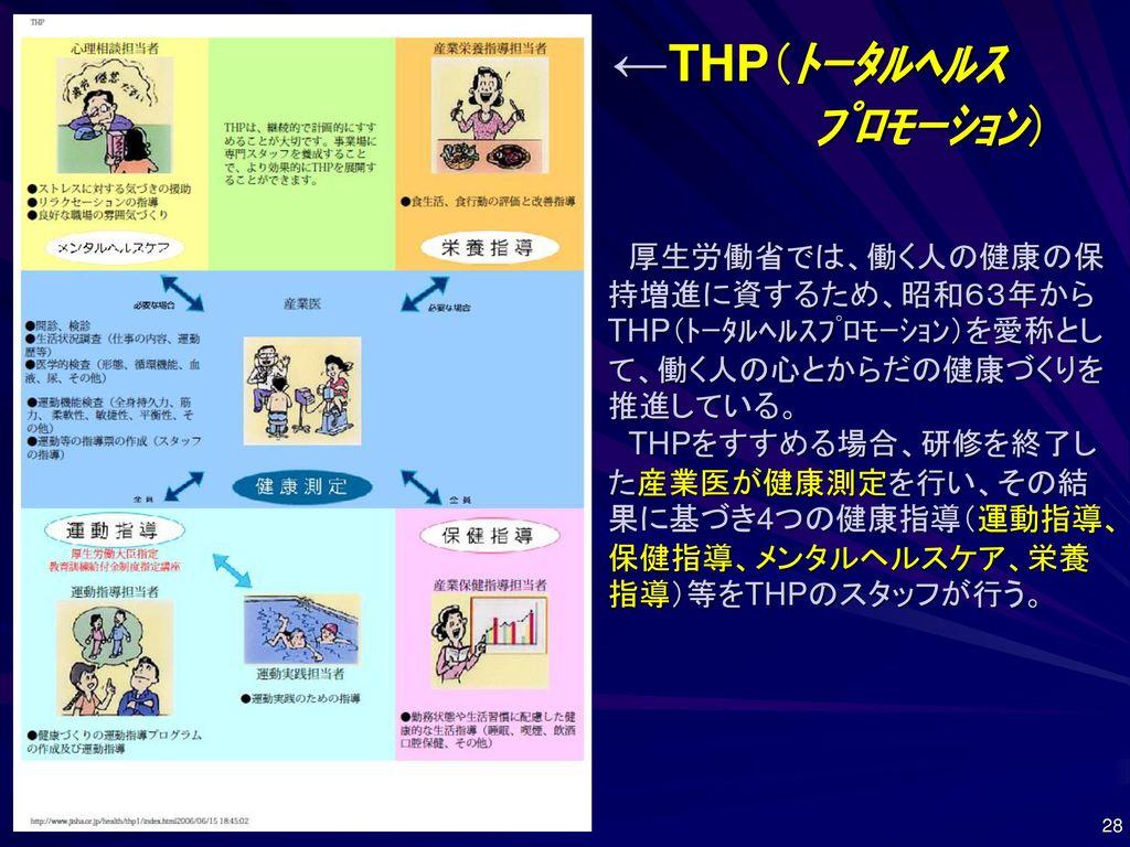 プロモーション トータル プラン ヘルス THP(トータル・ヘルスプロモーション・プラン)とは|(一社) 安全衛生マネジメント協会