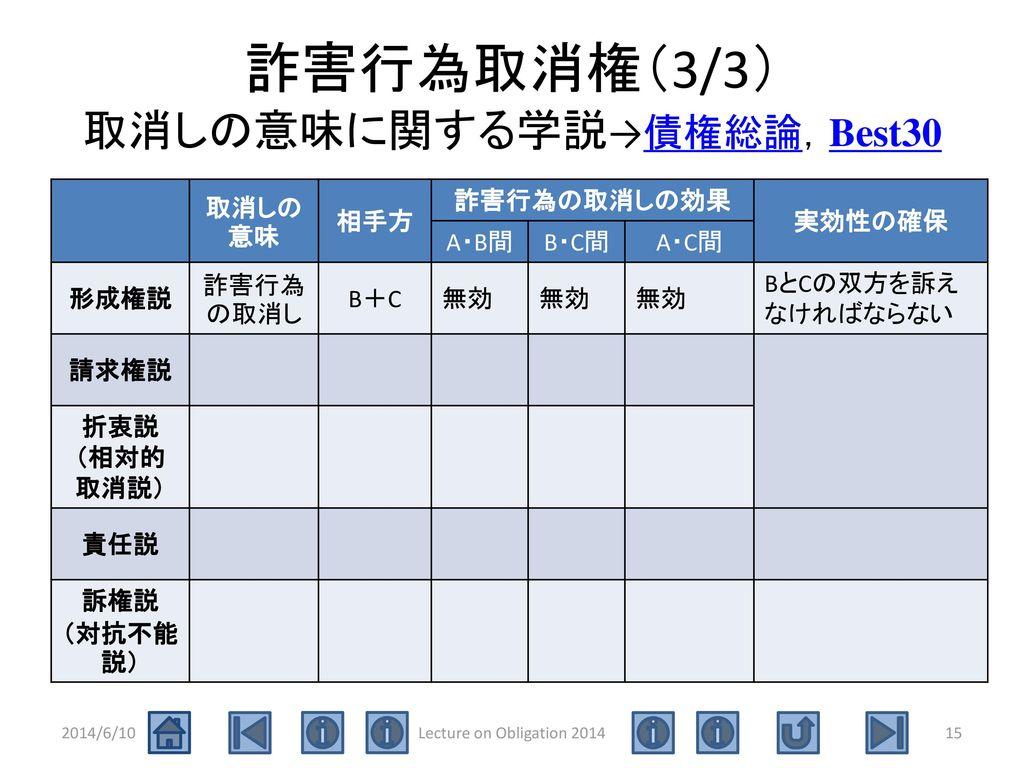 Lecture on Obligation, 2014 明...