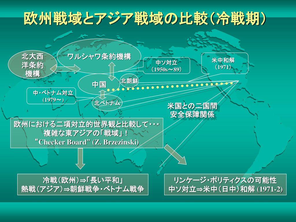条約 機構 大西洋 北