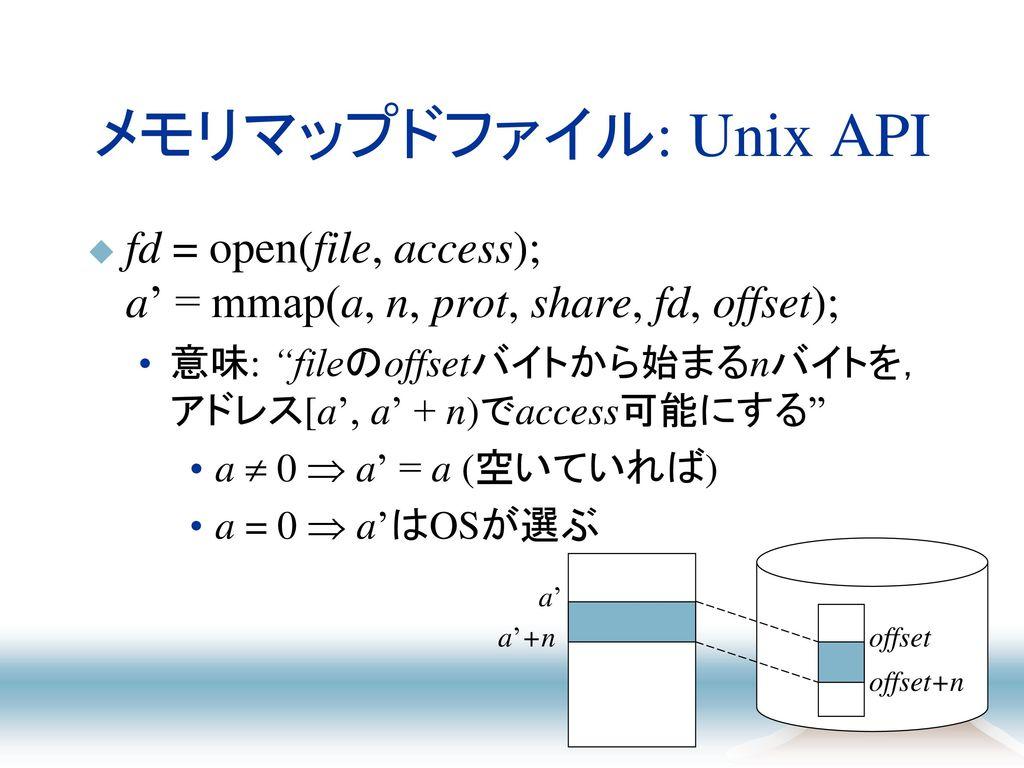 ファイルシステムAPIと メモリマ...