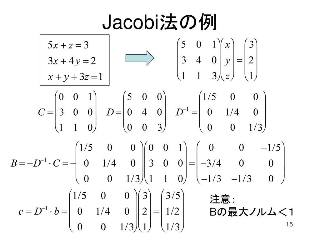 情報科学 第7回 数値解析(2). - ...