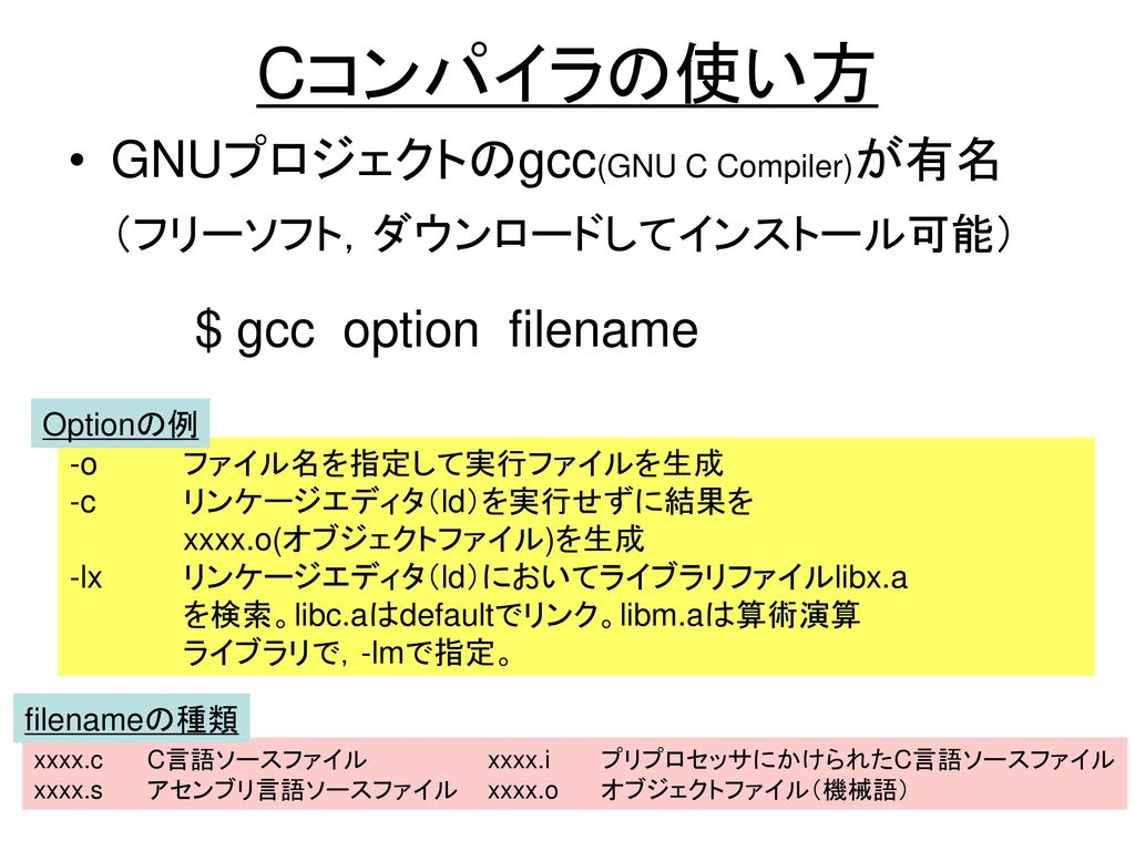 Category:GNUプロジェクト (page...