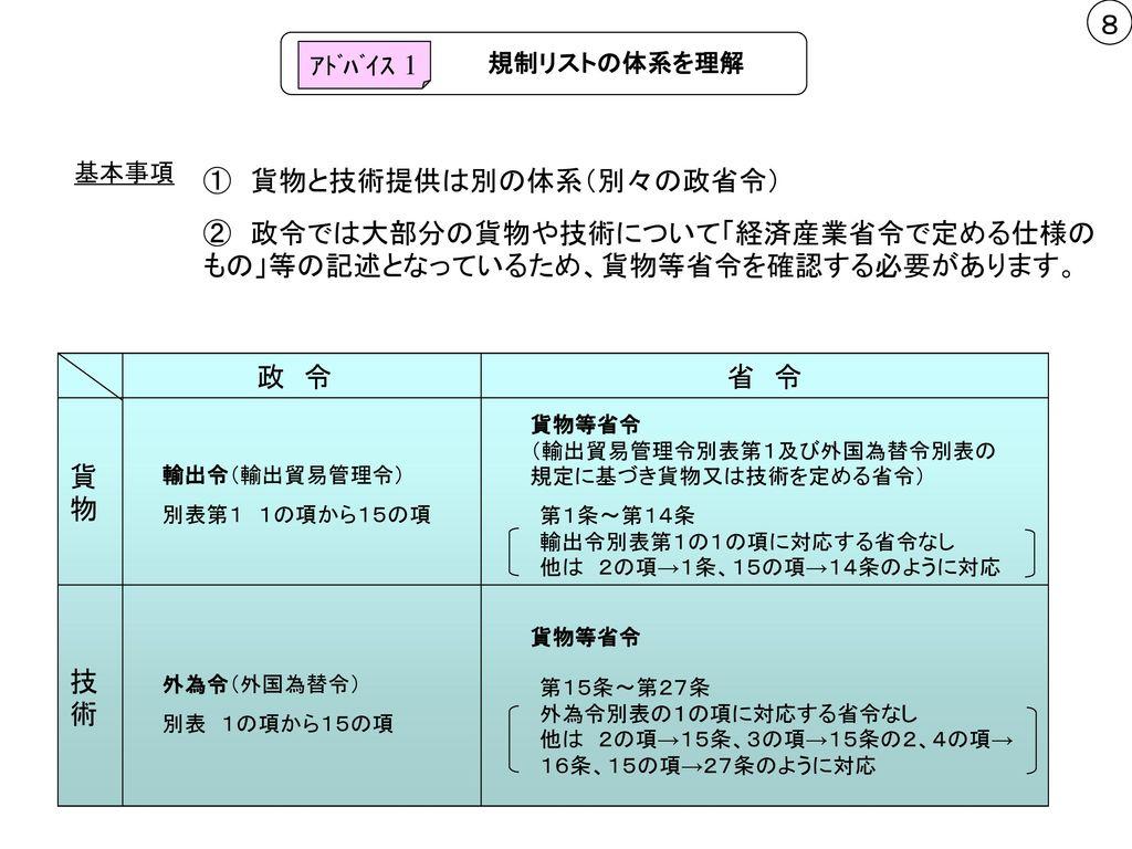 1 安全保障貿易管理(制度の紹介) 2006年4月 経済産業省 貿易 ...