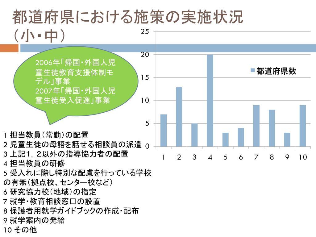 日本における 外国人児童生徒の...