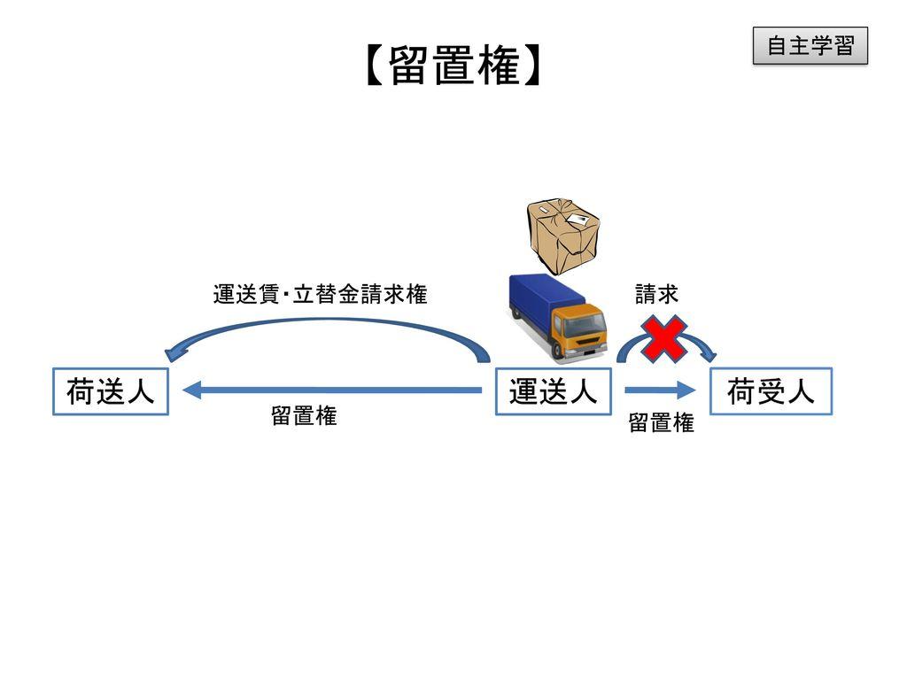 基礎商法2_ /11/18 基礎商法2 第...