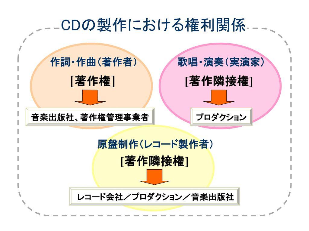 日本出版著作権協会