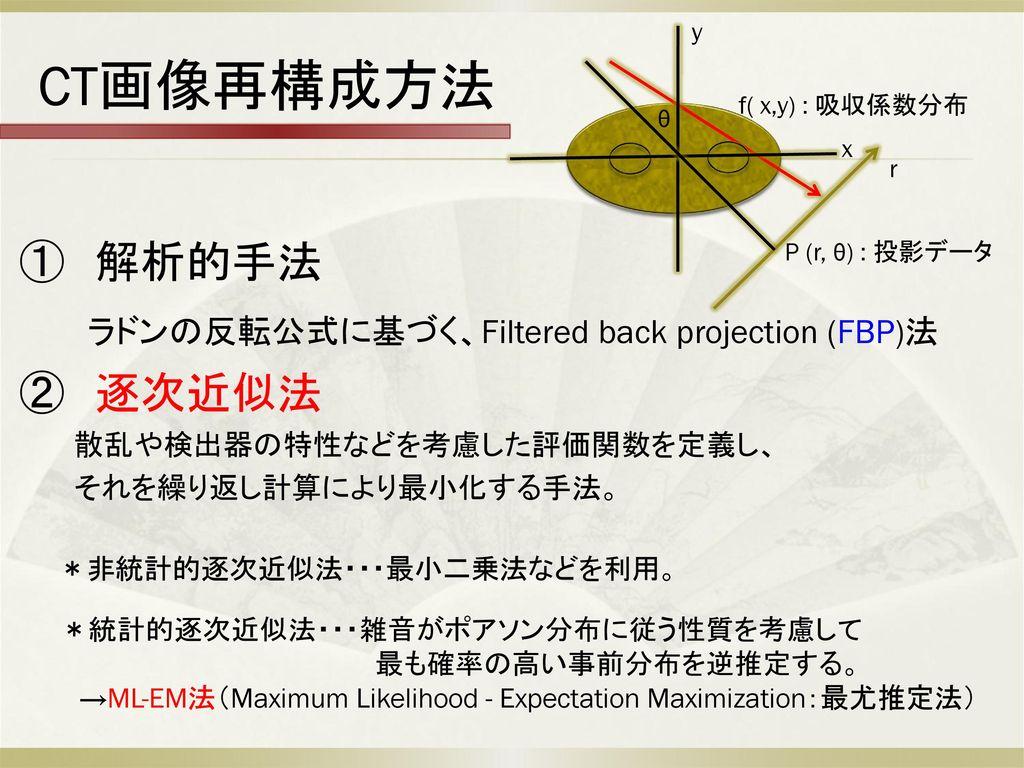 放射線治療における Cone-beam C...