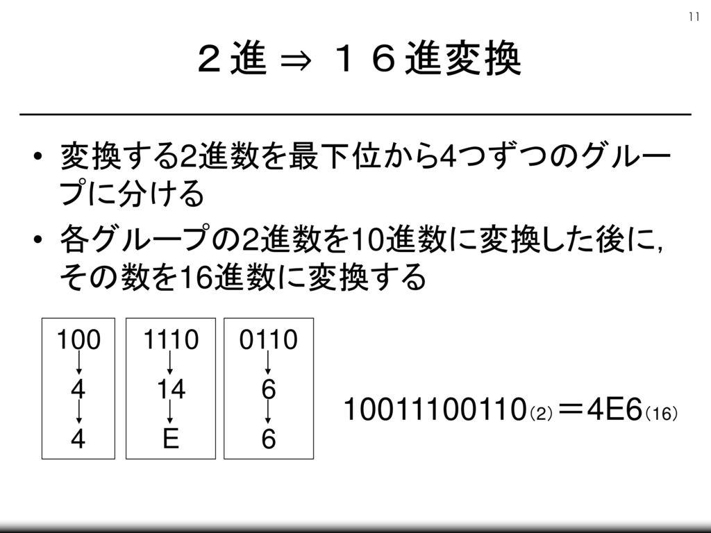 変換 16 進数 2 進数
