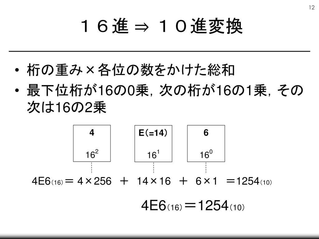 進数 変換 16