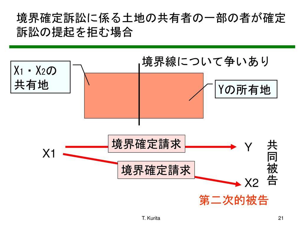 民事訴訟法特論講義 関西大学法...