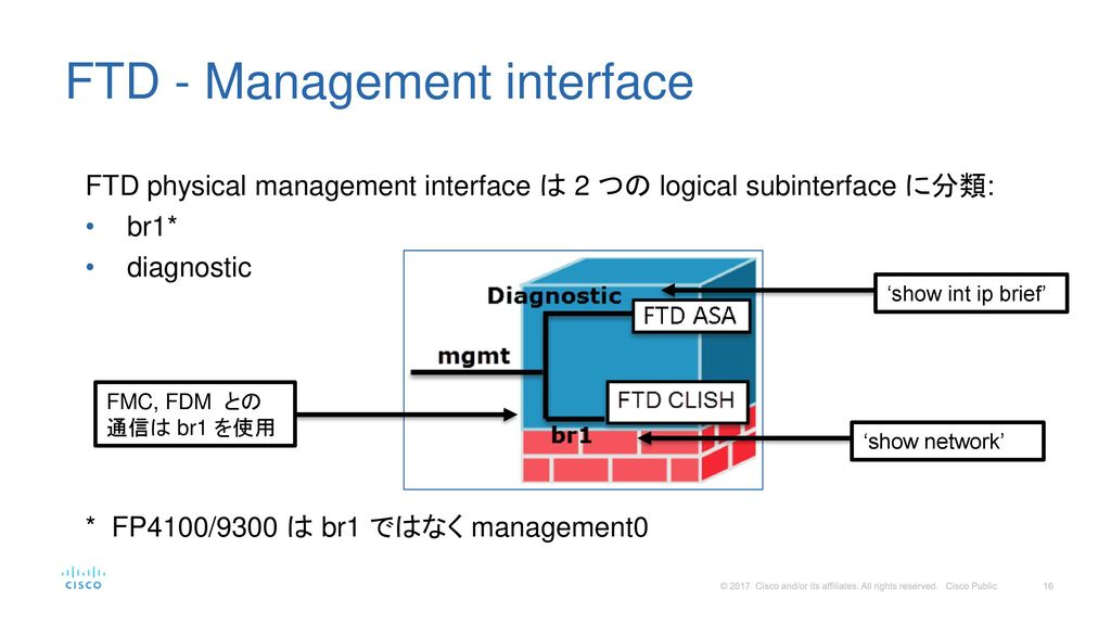 FTD - Management interface