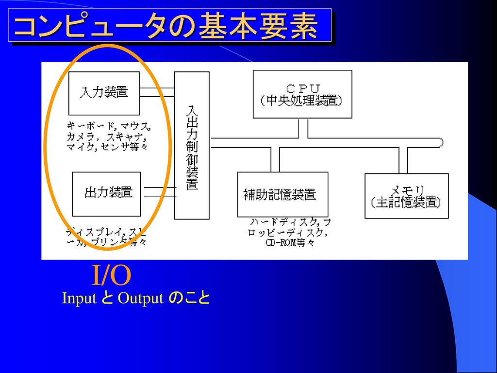 Ibaraki Univ. Dept of Electric...