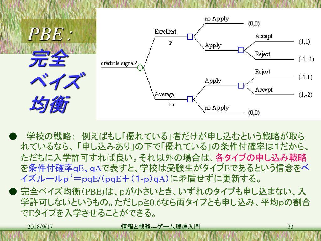 情報と戦略---ゲーム理論入門 内...