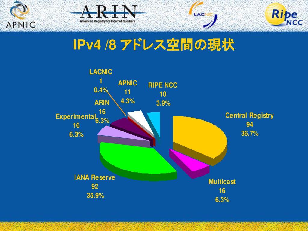 Regional Internet Registries (RIR:地域インターネットレジストリ ...
