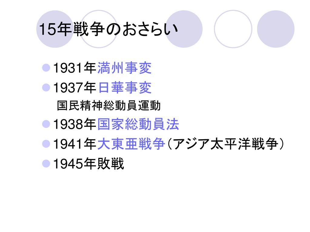 地政学1 負の遺産としての日本地政学 政治地理学の理論と方法論 第2週 ...